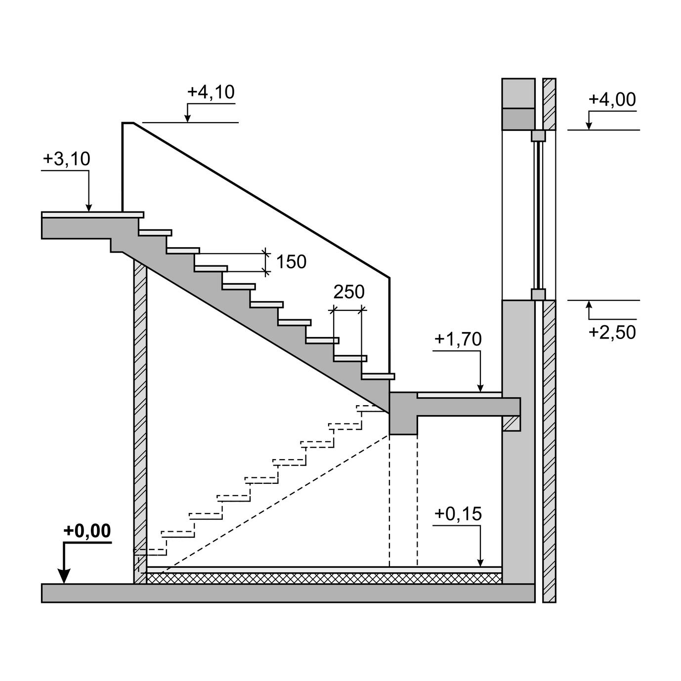 Vorsicht Treppe Tipps Fur Mehr Sicherheit M Wawer Gmbh Co Kg
